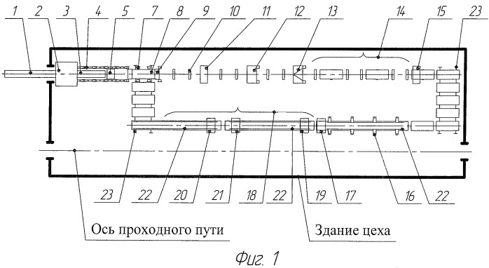 Поточная линия для сборки рельсовых звеньев