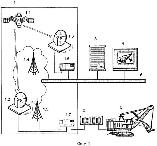 Система визуализации работы экскаватора