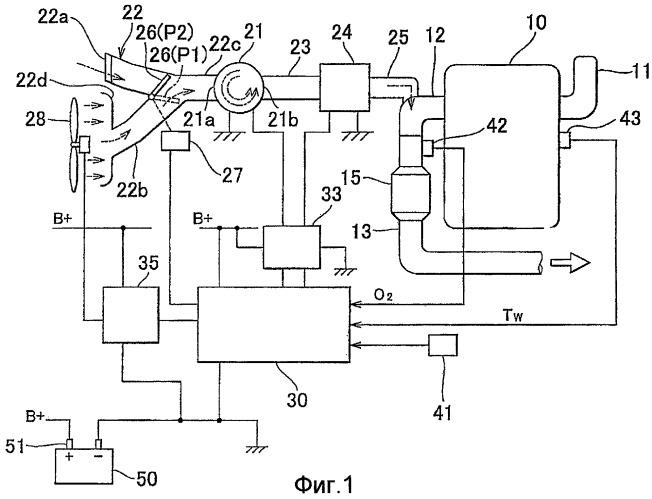 Устройство подачи вторичного воздуха для двигателя внутреннего сгорания и способ управления устройством подачи вторичного воздуха