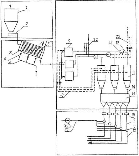 Система пылеприготовления для мощного энергетического котла