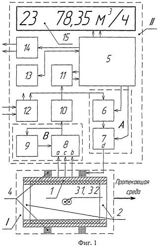 Способ работы устройства измерения скорости потока среды магнитоиндукционного расходомера (варианты) и магнитоиндукционный расходомер