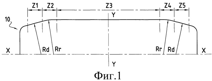 Способ контроля профиля зоны соединения между цилиндрической частью и затылованной поверхностью детали газотурбинного двигателя