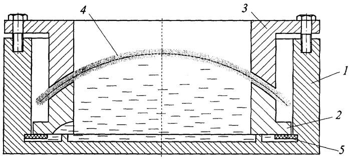 Устройство для определения свойств материала при гидростатическом нагружении тонкостенных оболочек