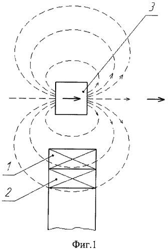 Датчик положения объекта (варианты)