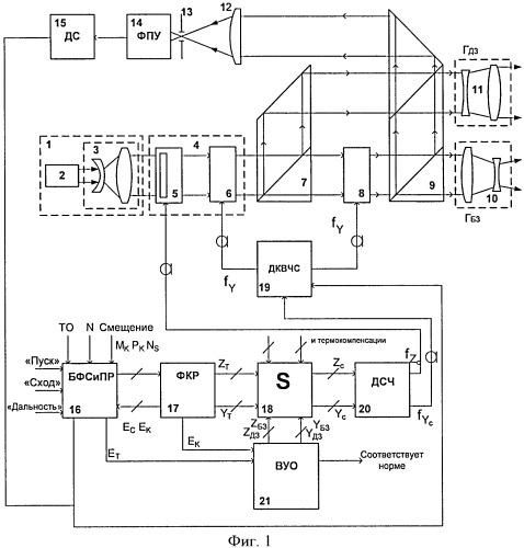 Лазерная система телеориентации с каналом оптической обратной связи (варианты)
