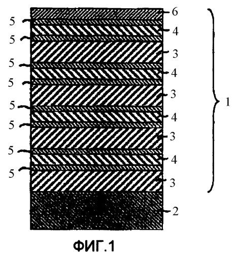 Термостабильное многослойное зеркало для крайнего ультрафиолетового спектрального диапазона
