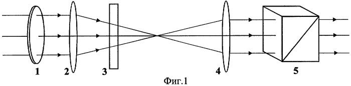 Способ формирования пространственного профиля интенсивности лазерного пучка