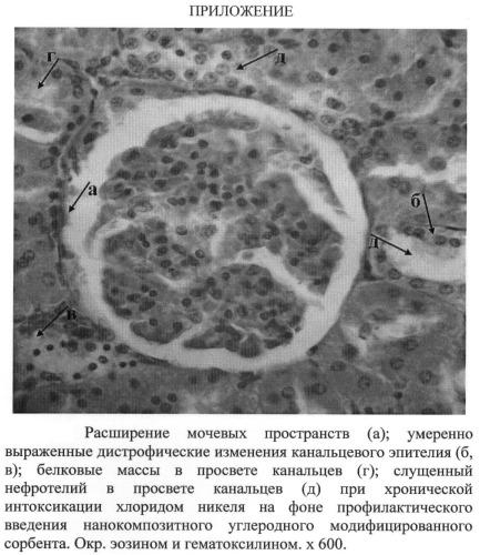 Способ профилактики токсического действия никеля у экспериментальных животных при хроническом отравлении