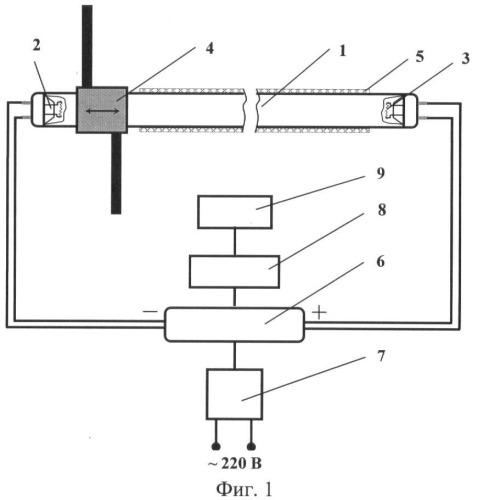 Способ неразрушающего контроля количества ртути в трубчатой люминесцентной лампе и устройство для его осуществления