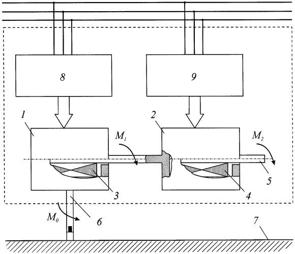 Сдвоенный асинхронный электродвигатель