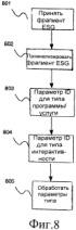 Способ указания типов услуг в справочнике услуг