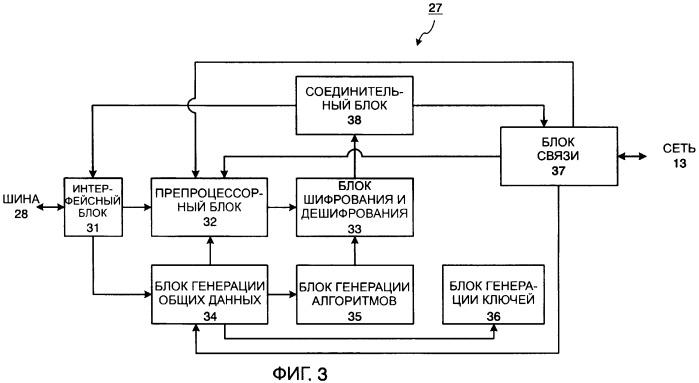 Система связи и способ связи
