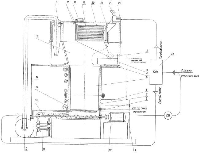 Установка для сублимационной сушки плодов в потоке инертного газа