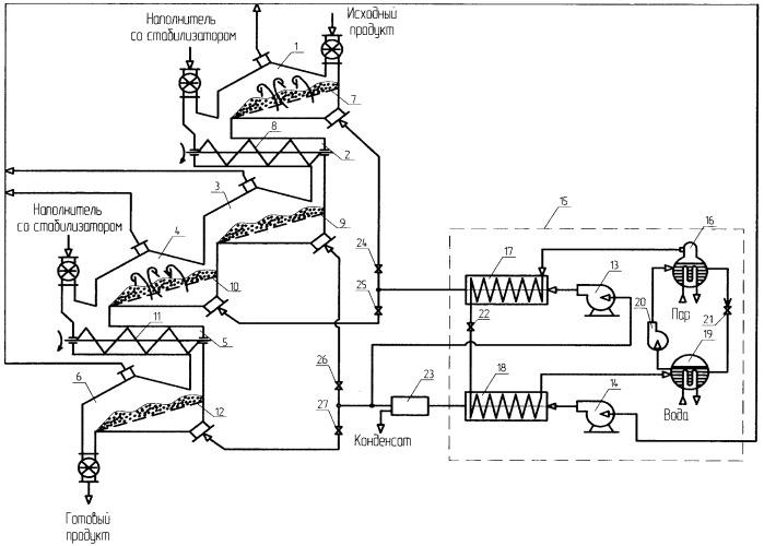 Способ сушки масличных семян с вводом стабилизатора и установка для его осуществления