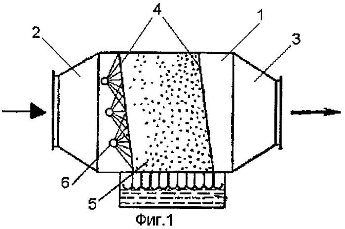 Насадочный скруббер кочетова