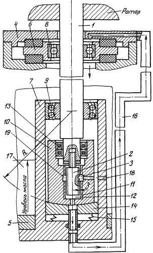 Привод центробежного сепаратора