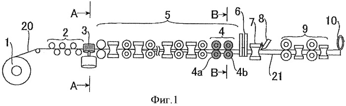 Оборудование для производства труб контактной сваркой с высоким качеством сварного шва
