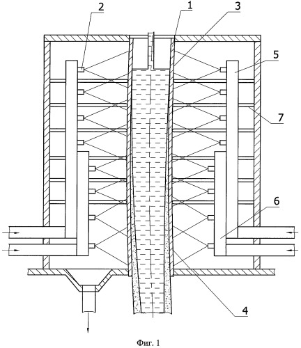 Способ форсуночного пароиспарительного охлаждения гильзового кристаллизатора