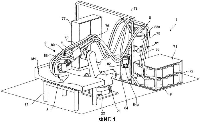 Машина для наложения волокон