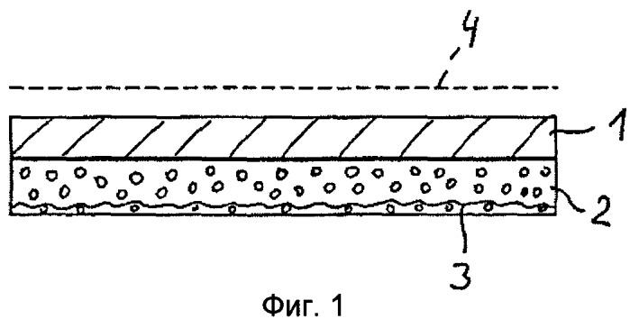 Способ изготовления газопроницаемой многослойной искусственной кожи и газопроницаемая многослойная искусственная кожа