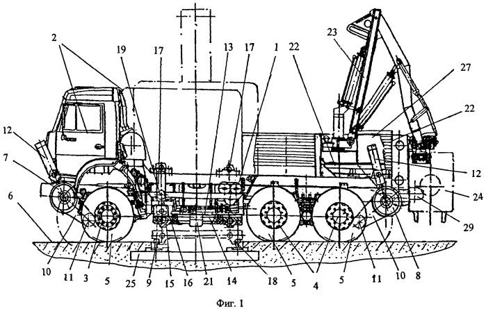 Транспортное средство на комбинированном ходу