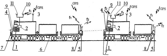 Способ и система для вождения составов