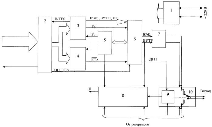 Трансмиттер бесконтактный кодовый путевой резервируемый (бкпт-р)