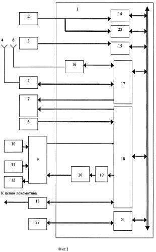 Устройство бортовой аппаратуры автоматической локомотивной сигнализации