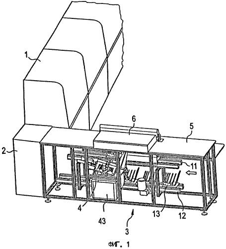 Устройство и способ снятия бандеролей и подачи нескрепленного листового материала