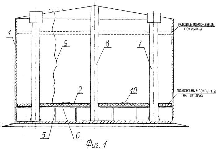 Плавающее покрытие для вертикальных стальных резервуаров