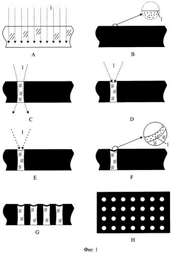 Подложка для биочипа и способ ее изготовления