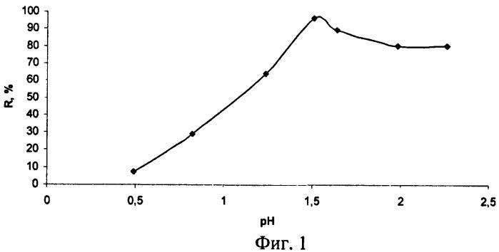 Флотореагент для извлечения ионов таллия (iii) или лантана из водных растворов