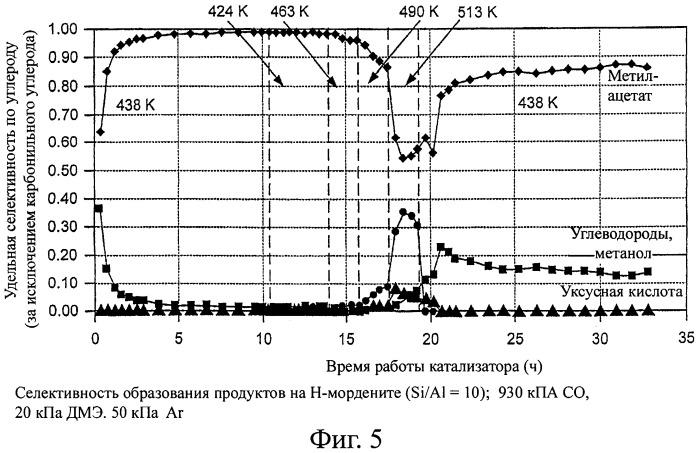 Способ карбонилирования простых алкиловых эфиров