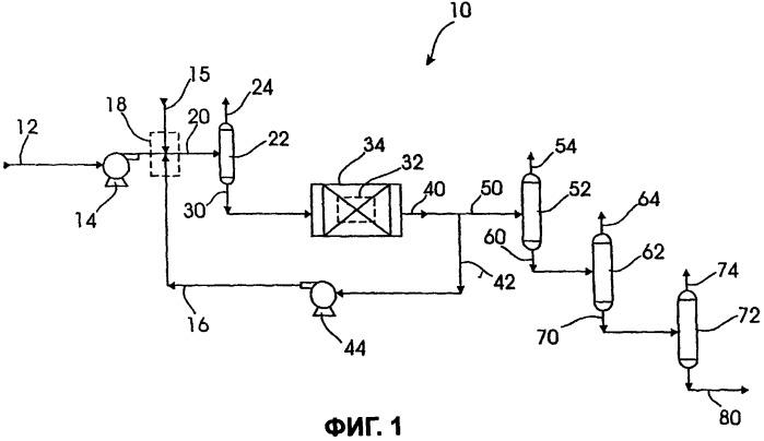 Система управления, способ и устройство для непрерывной жидкофазной гидропереработки