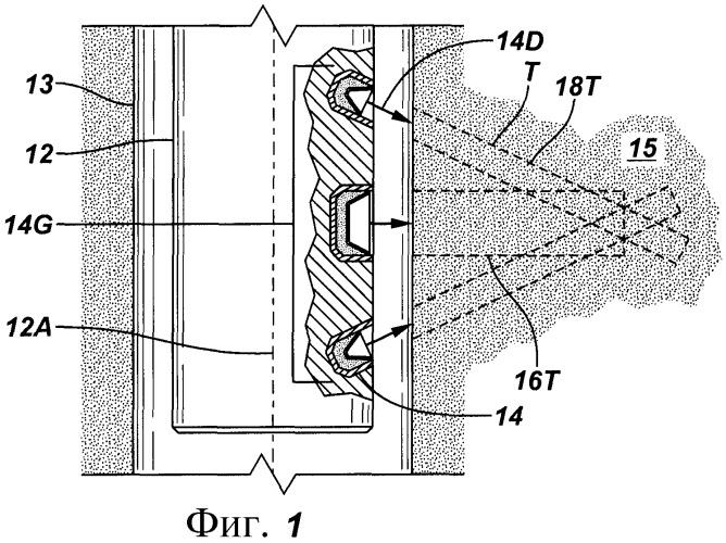 Способ создания перфорационных отверстий в подземной формации