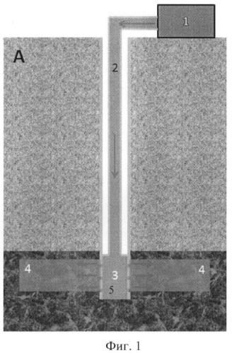 Способ обработки призабойной зоны пласта