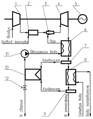 Способ работы энергетической установки с газотурбинным блоком