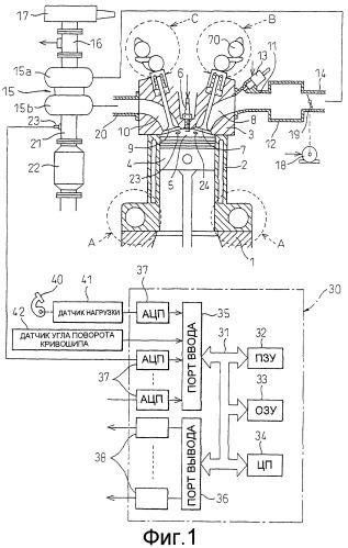Двигатель внутреннего сгорания с искровым зажиганием (варианты)