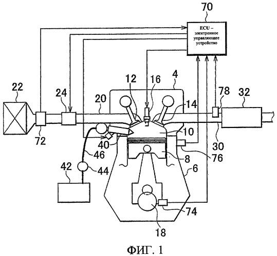 Двигатель внутреннего сгорания на газовом топливе и способ управления двигателем внутреннего сгорания на газовом топливе