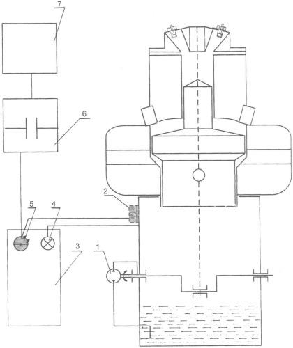 компрессорной установки