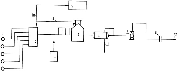 Способ сбора и транспорта многофазной смеси с удаленных кустов скважин