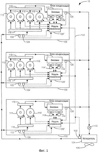 Система и способ управления параллельными блоками конденсации