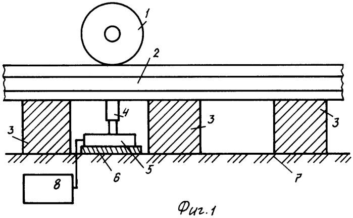 Способ взвешивания рельсовых объектов