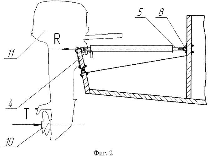 Устройство измерения упора гребного винта