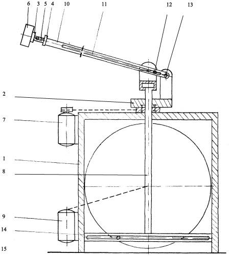 Центробежная установка для испытания образцов материалов