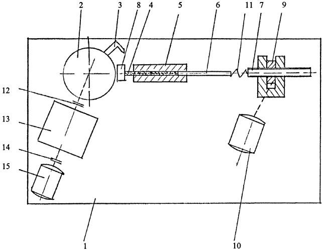 Установка для испытания горных пород на послойный срез при действии осевой нагрузки