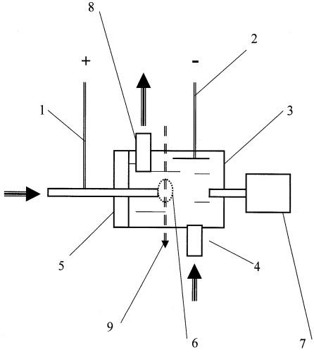 Способ формирования термолинзы для термолинзовой спектроскопии