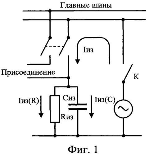 Способ контроля сопротивления изоляции разветвленных сетей постоянного тока и устройство для его осуществления