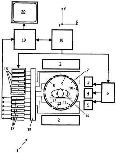 Магнитно-резонансное устройство и способ