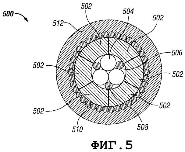 Оптические волоконные кабели для использования в стволе скважины